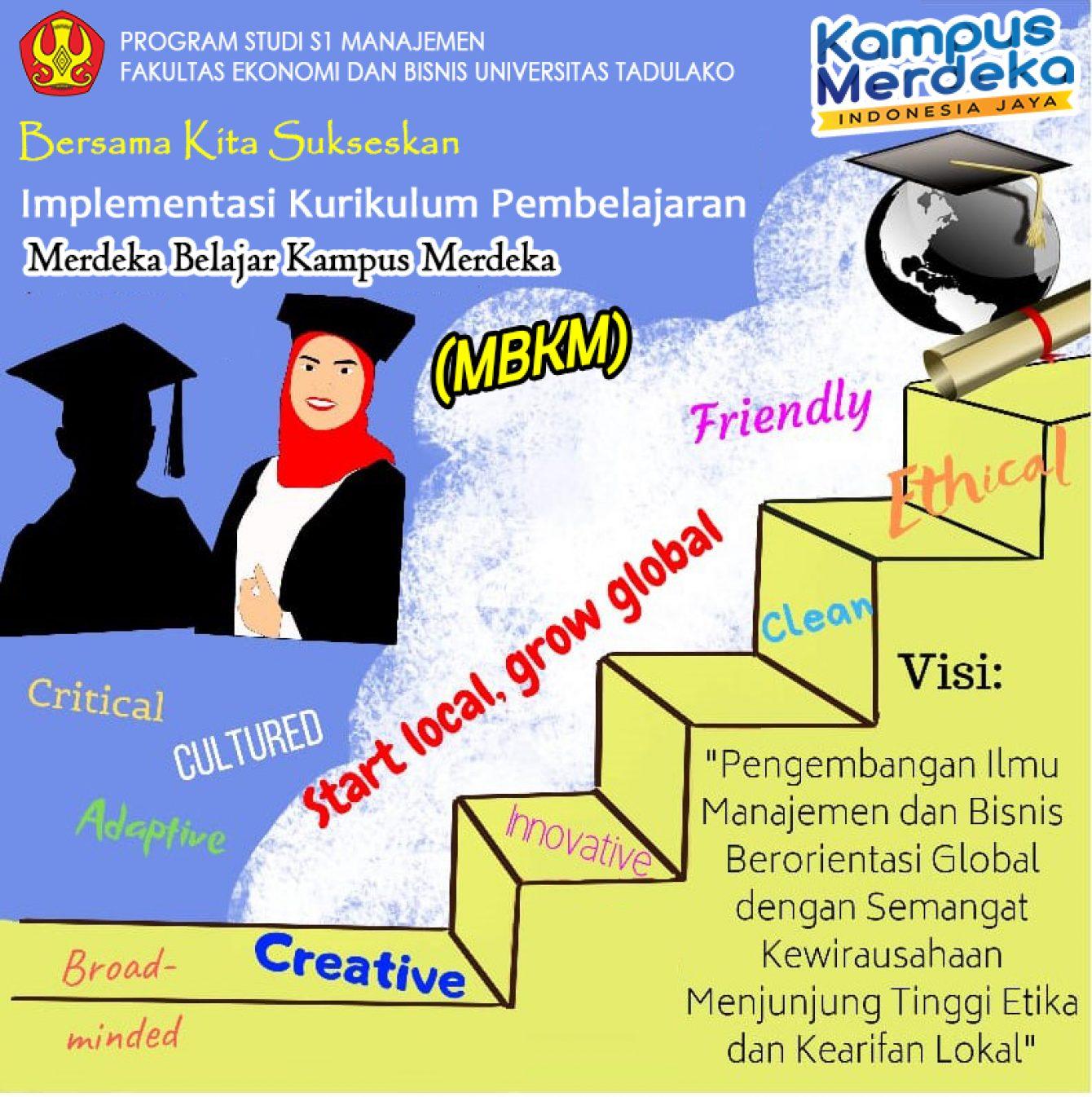 Program Studi S1 Manajemen